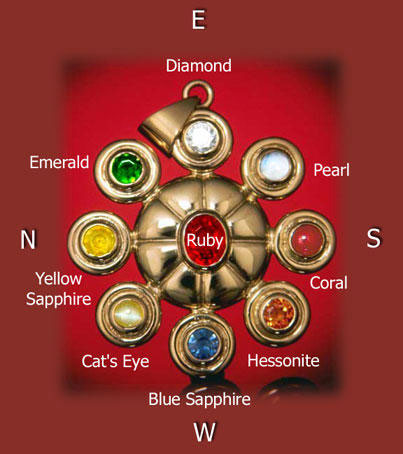 Navratna ring and locket for personal use- Benefits of ... - photo #40