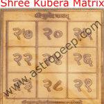 shree-kuberamatirx-yantra