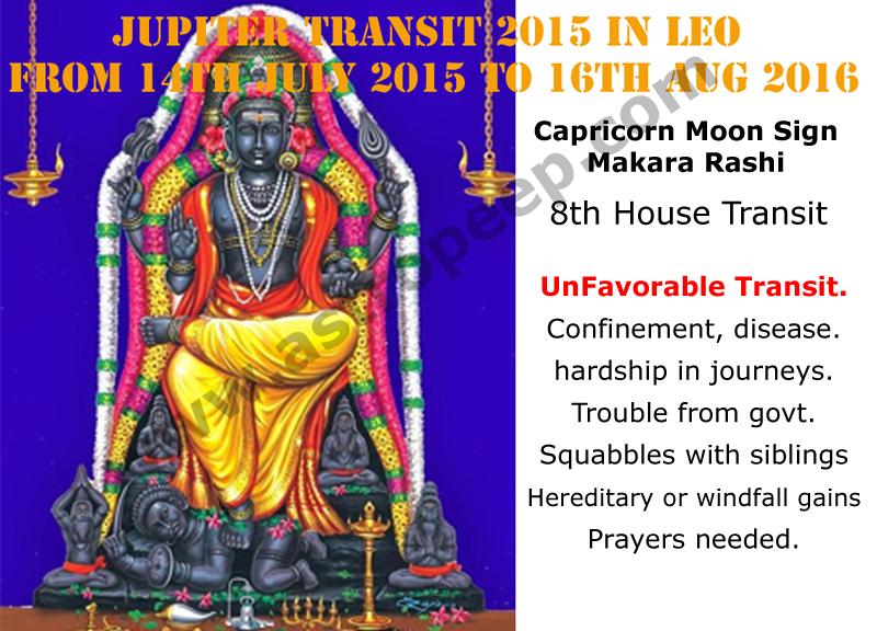 Jupiter Transit 2015 for Makara Rashi - Capricorn Moon sign