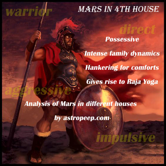 Mars in 4th house- significations in a natives life and implications