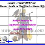 Saturn Transit 2017 Dhanur Rashi – Sagittarius Moon Sign