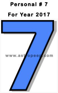 7770 numerology image 3