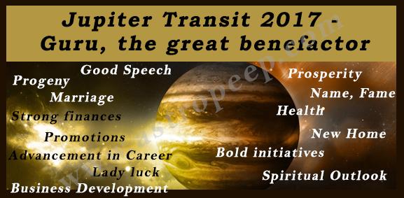 Jupiter Transit 2017 Homa