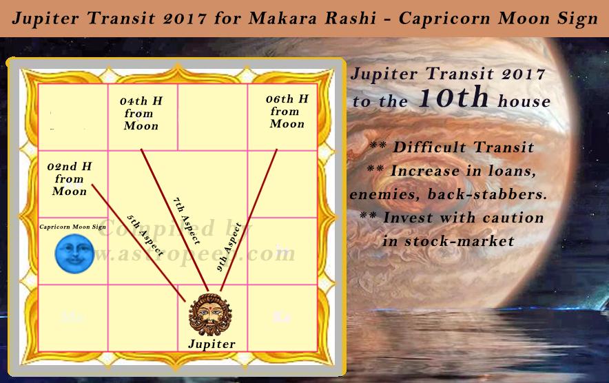 Jupiter Transit 2017 - Makara Rashi Palangal - Capricorn