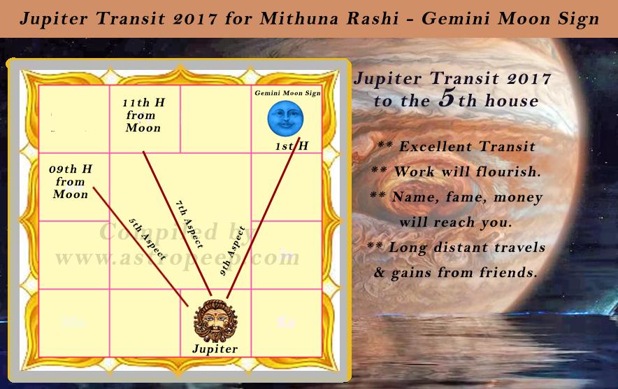 Jupiter Transit 2017 Gemini
