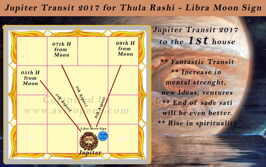 Jupiter Transit 2017 - Thula Rashi Palangal - Libra Moon