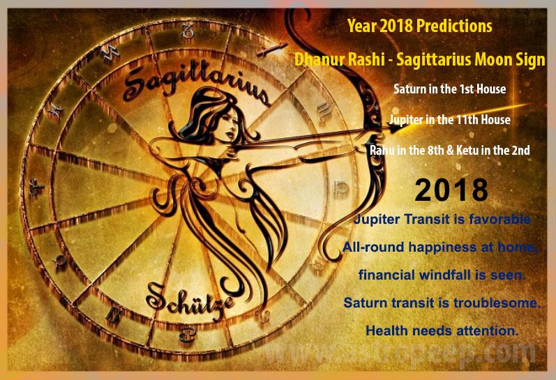 Sagittarius Moon Sign 2018- Dhanur Rashi 2018